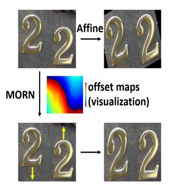 Вижу, значит существую: обзор Deep Learning в Computer Vision (часть 2) - 27