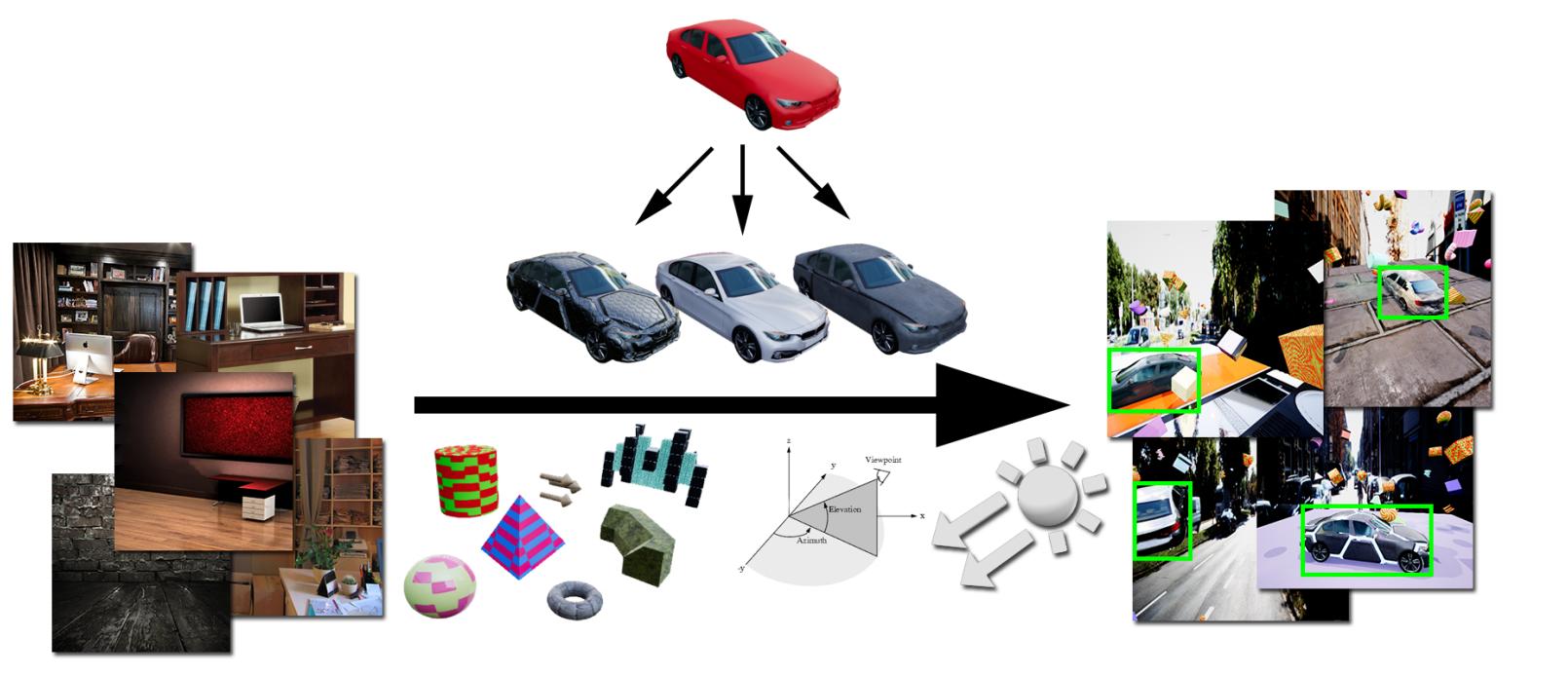 Вижу, значит существую: обзор Deep Learning в Computer Vision (часть 2) - 29