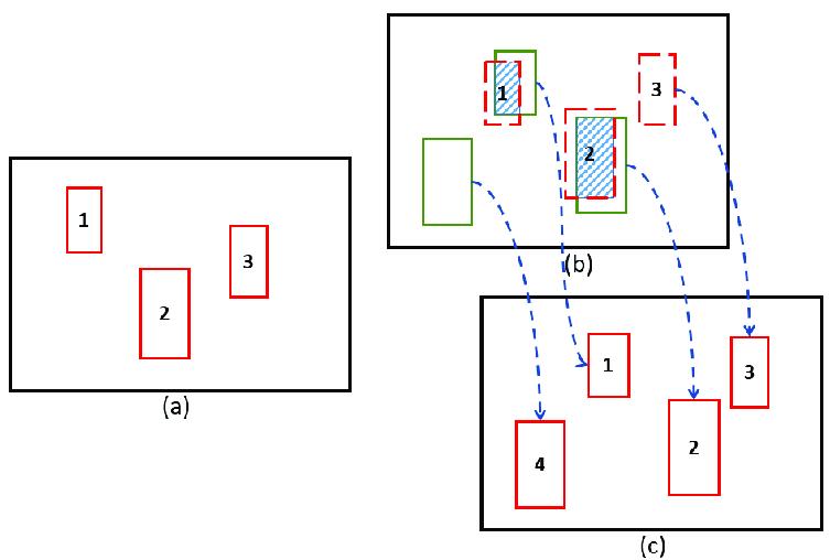 Вижу, значит существую: обзор Deep Learning в Computer Vision (часть 2) - 35