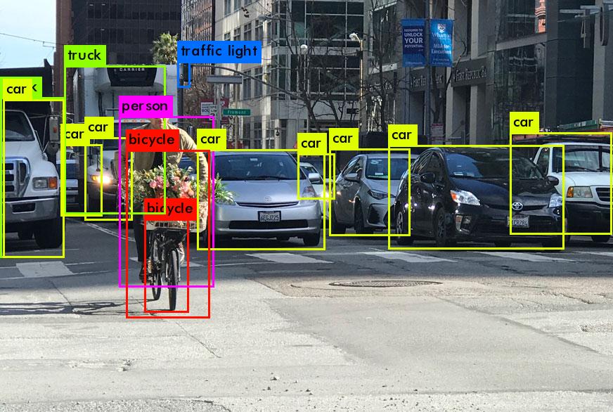 Вижу, значит существую: обзор Deep Learning в Computer Vision (часть 2) - 5