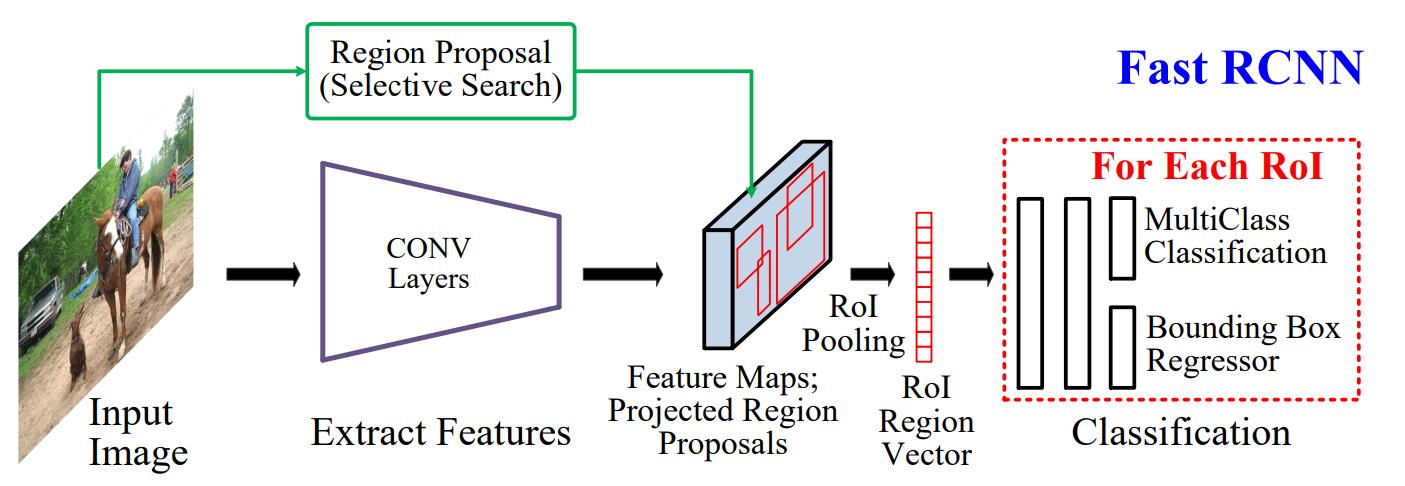 Вижу, значит существую: обзор Deep Learning в Computer Vision (часть 2) - 8