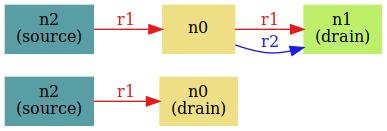 Инженерный подход к разработке ПО - 8