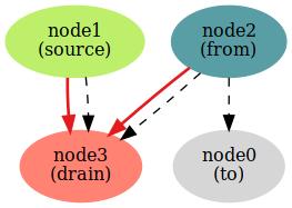 Инженерный подход к разработке ПО - 9