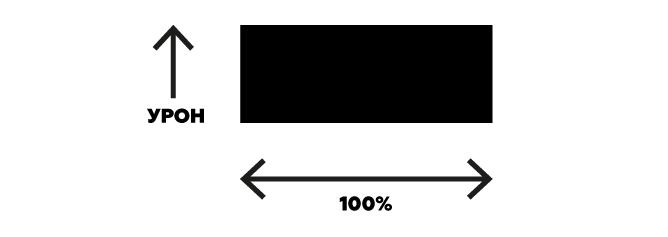Курс Молодого Геймдизайнера: как считать баланс персонажей и снаряжения без математики - 7