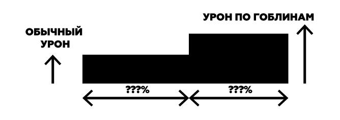 Курс Молодого Геймдизайнера: как считать баланс персонажей и снаряжения без математики - 8