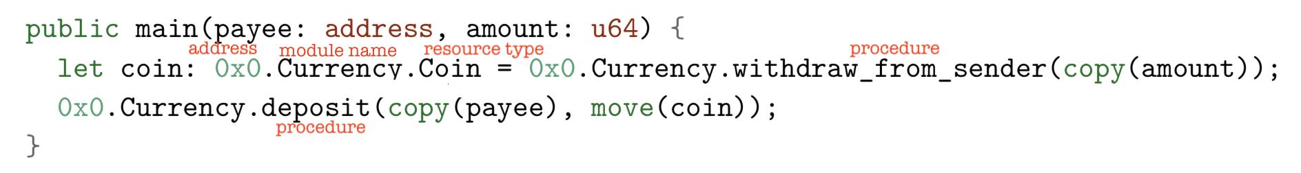 Погружение в Move — язык программирования блокчейна Libra от Facebook - 6
