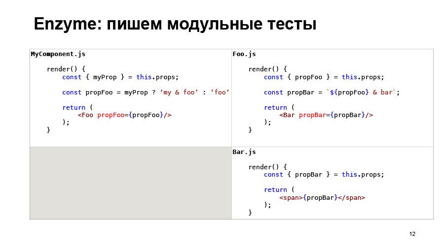 Полный цикл тестирования React-приложений. Доклад Авто.ру - 11