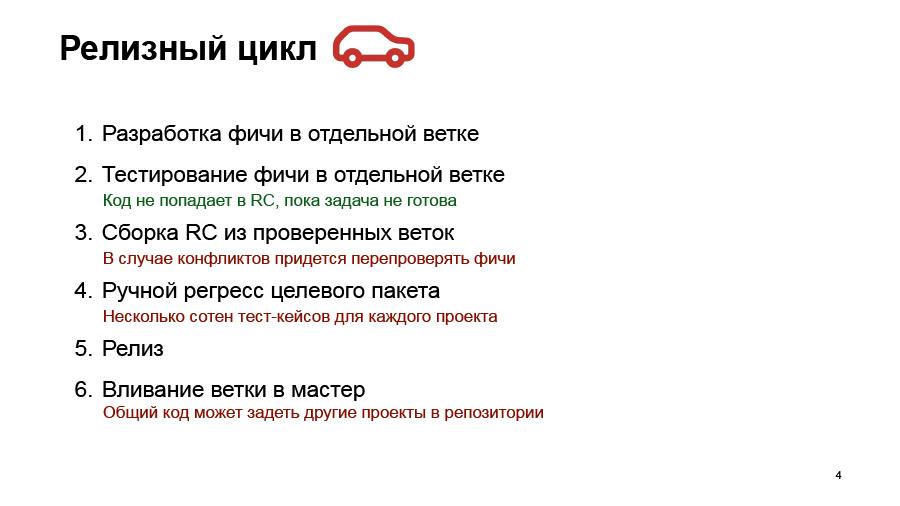 Полный цикл тестирования React-приложений. Доклад Авто.ру - 3