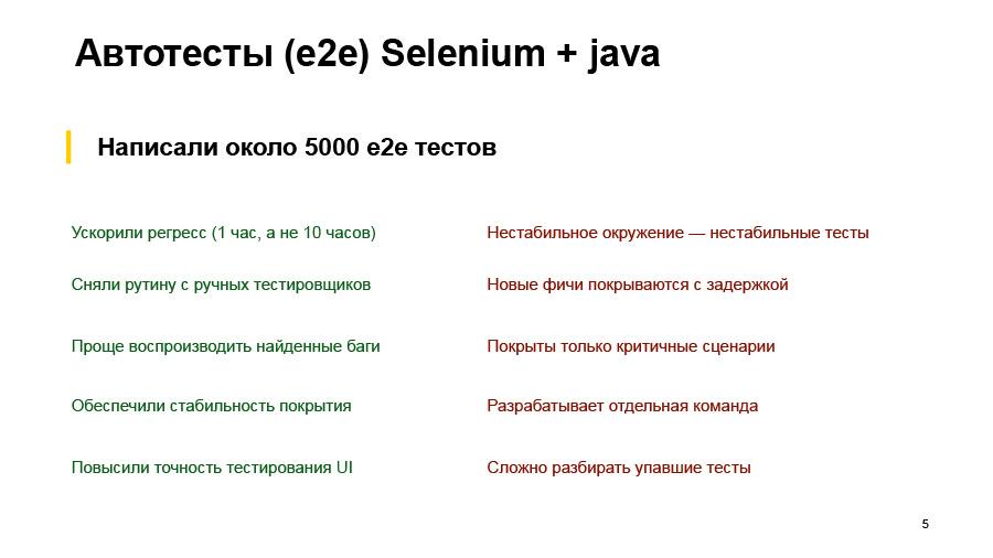 Полный цикл тестирования React-приложений. Доклад Авто.ру - 4