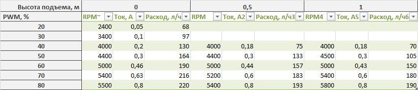 Поделки из нерабочих HDD — мини-помпа - 14