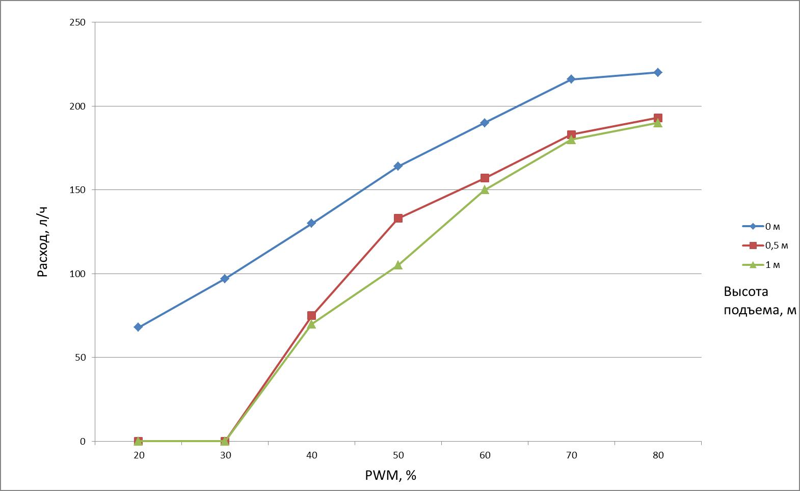 Поделки из нерабочих HDD — мини-помпа - 15
