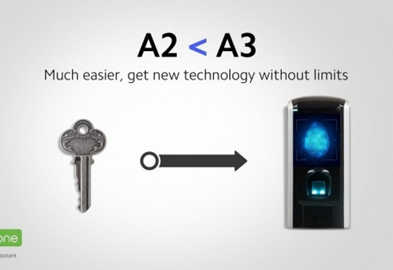 Три причины поменять Xiaomi Mi A2 на Xiaomi Mi A3