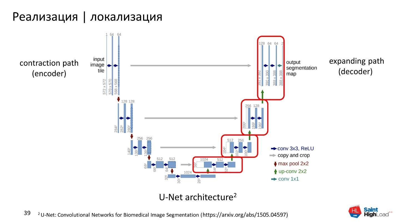 Как мы обучили нейронную сеть классифицировать шурупы - 17