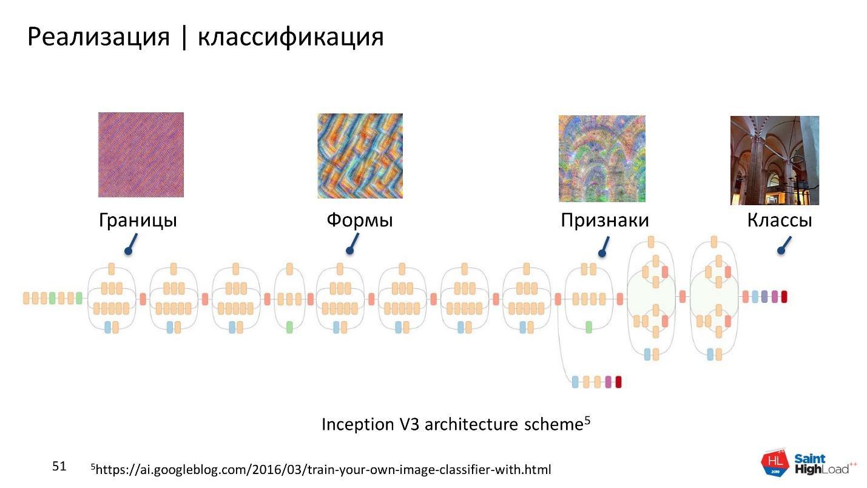 Как мы обучили нейронную сеть классифицировать шурупы - 23