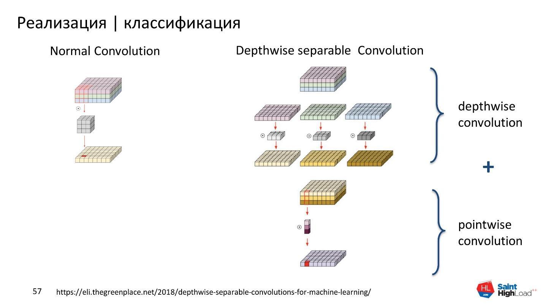 Как мы обучили нейронную сеть классифицировать шурупы - 26