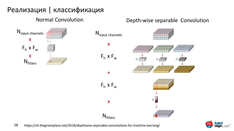 Как мы обучили нейронную сеть классифицировать шурупы - 27