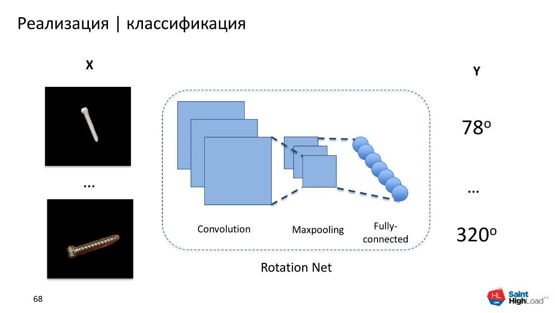 Как мы обучили нейронную сеть классифицировать шурупы - 34