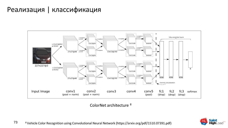 Как мы обучили нейронную сеть классифицировать шурупы - 38