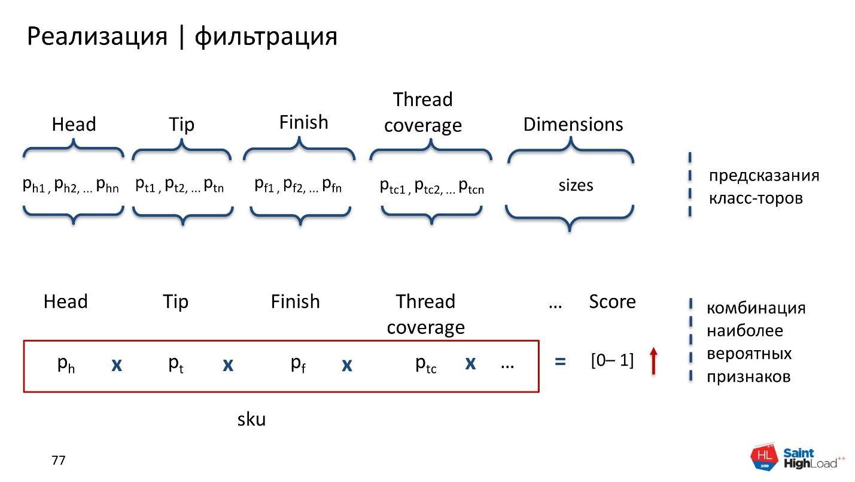 Как мы обучили нейронную сеть классифицировать шурупы - 40