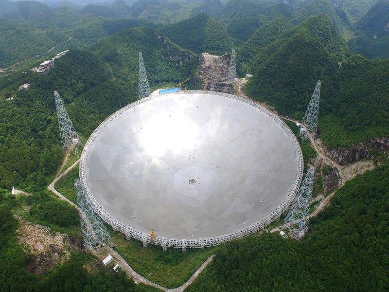 Гигантский радиотелескоп FAST займется поиском экзопланет с магнитным полем