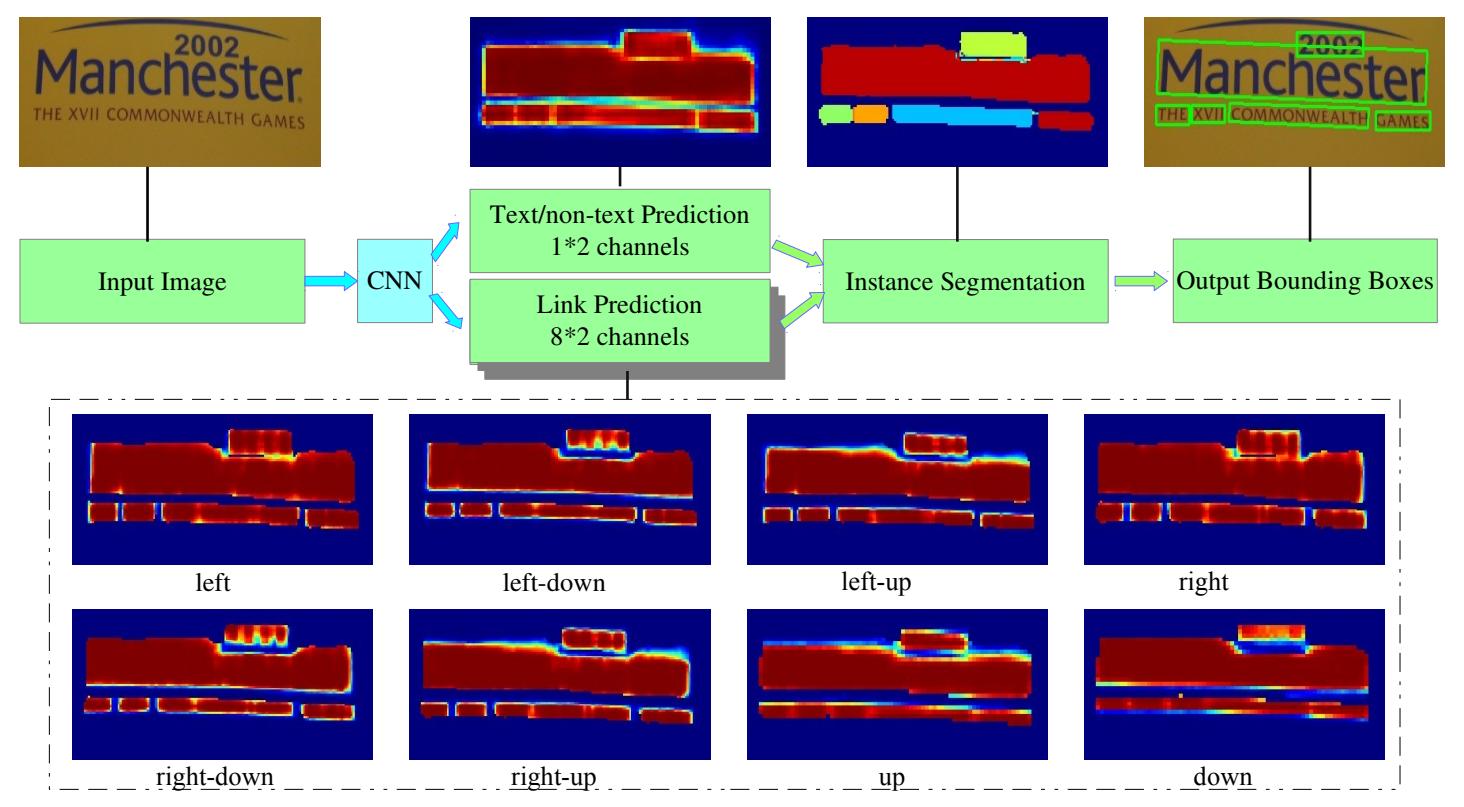 Издевательски точный, быстрый и легковесный поиск баркодов через семантическую сегментацию - 18