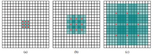 Издевательски точный, быстрый и легковесный поиск баркодов через семантическую сегментацию - 21