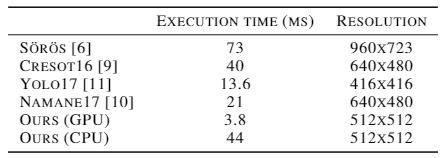 Издевательски точный, быстрый и легковесный поиск баркодов через семантическую сегментацию - 24