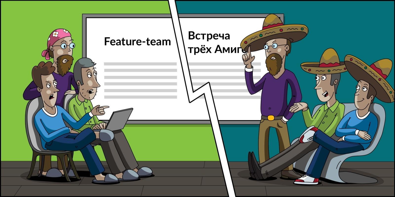 Как мы внедряли Agile-testing - 1
