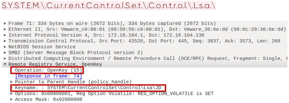 Как обнаружить атаки на Windows-инфраструктуру: изучаем инструментарий хакеров - 2