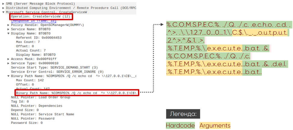 Как обнаружить атаки на Windows-инфраструктуру: изучаем инструментарий хакеров - 6