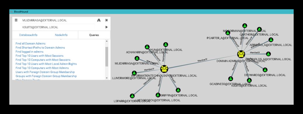 Как обнаружить атаки на Windows-инфраструктуру: изучаем инструментарий хакеров - 7