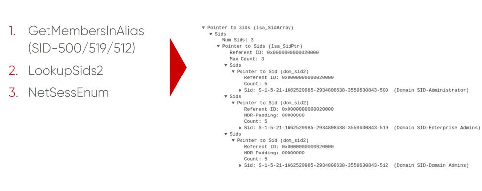 Как обнаружить атаки на Windows-инфраструктуру: изучаем инструментарий хакеров - 9