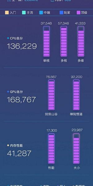 Asus ROG Phone 2 не блещет производительностью