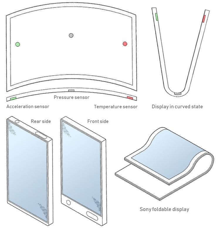 Sony проектирует гибкий смартфон со встроенными в экран датчиками