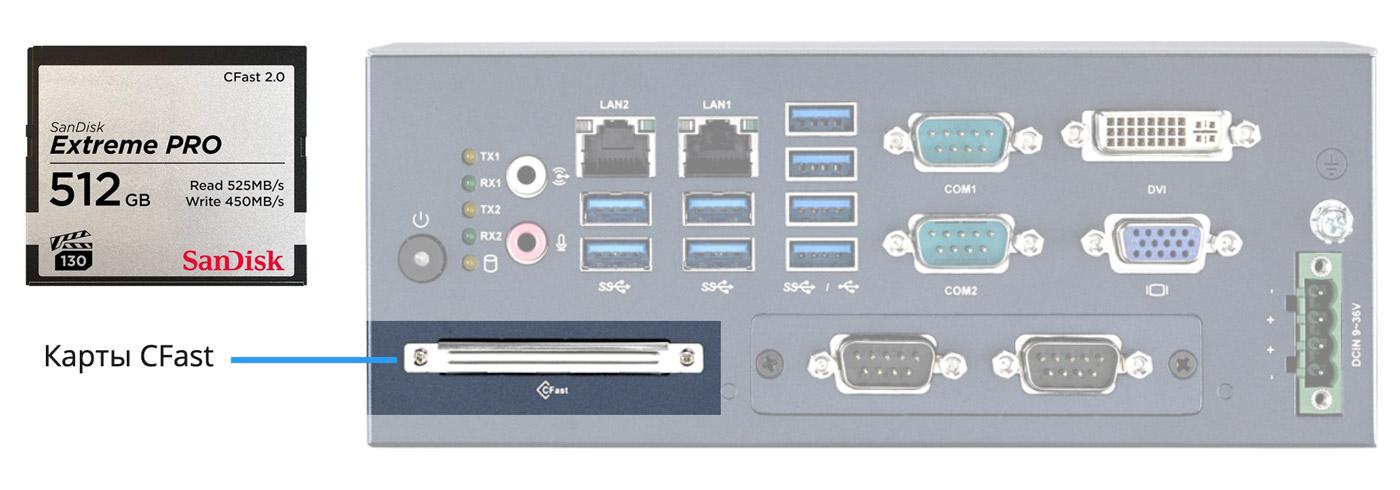 Безвентиляторные производительные компьютеры MIC-7000 - 6