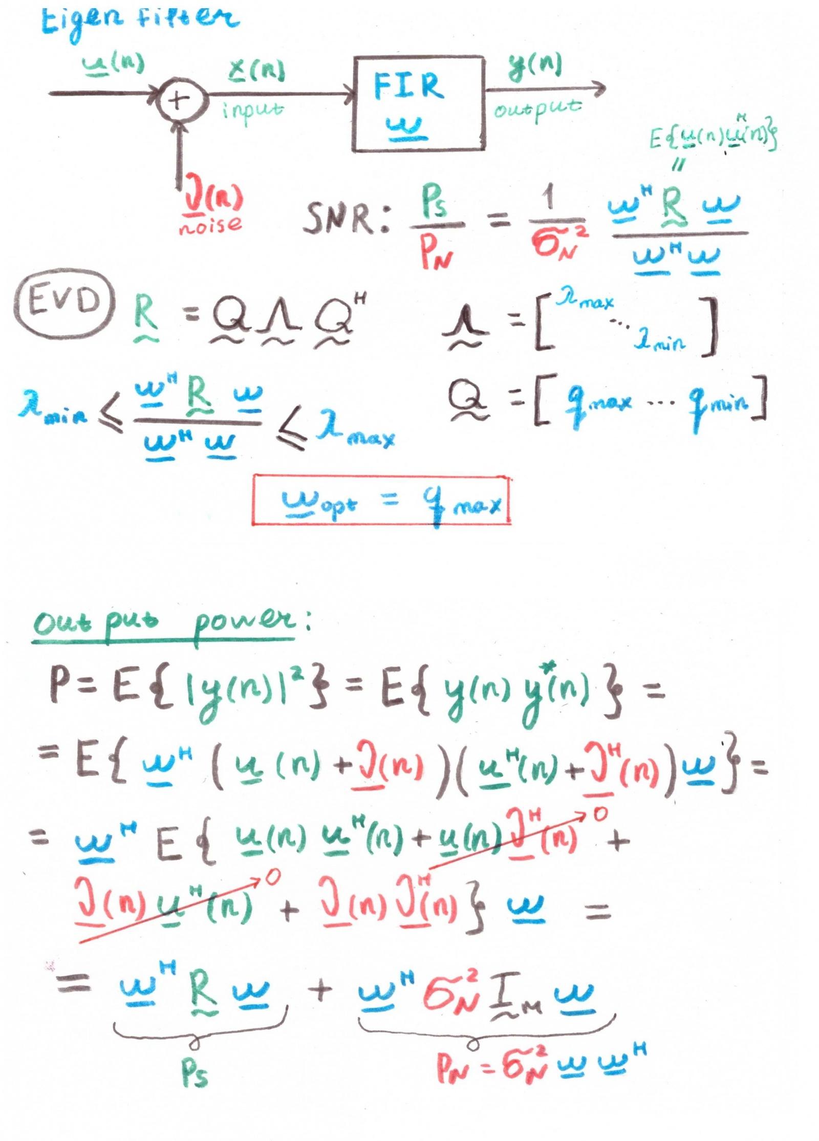 Оптимальная линейная фильтрация: от метода градиентного спуска до адаптивных фильтров - 62