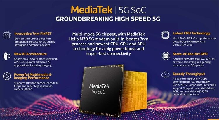 Смартфоны на платформе MediaTek 5G SoC выйдут в начале 2020 года