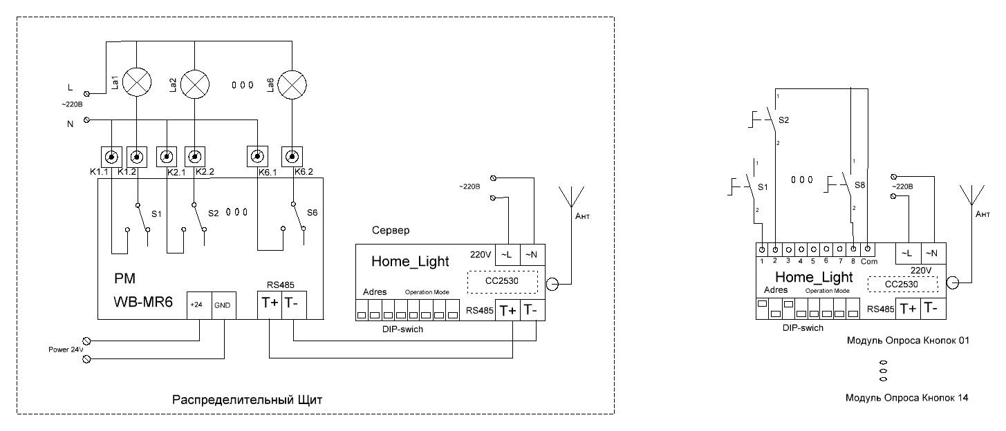 Управление светом на ZigBee - 5