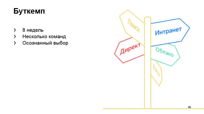Общие компоненты силами разных команд. Доклад Яндекса - 26