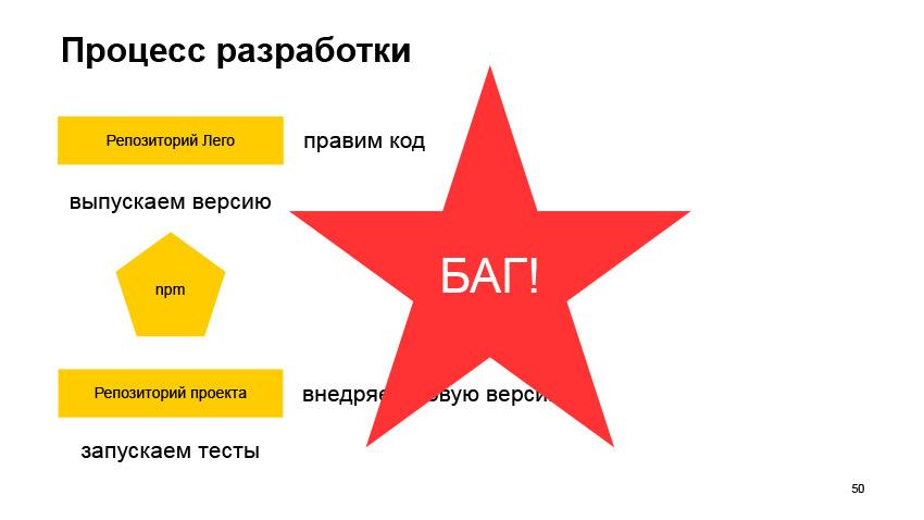 Общие компоненты силами разных команд. Доклад Яндекса - 27