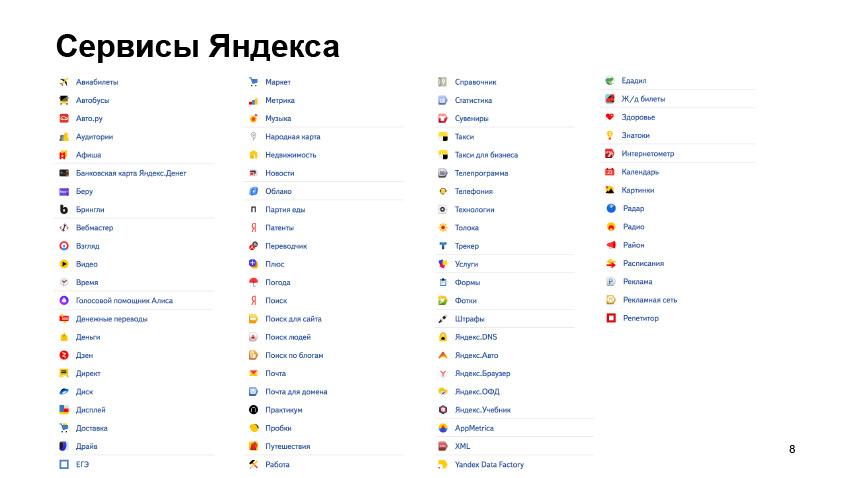 Общие компоненты силами разных команд. Доклад Яндекса - 5