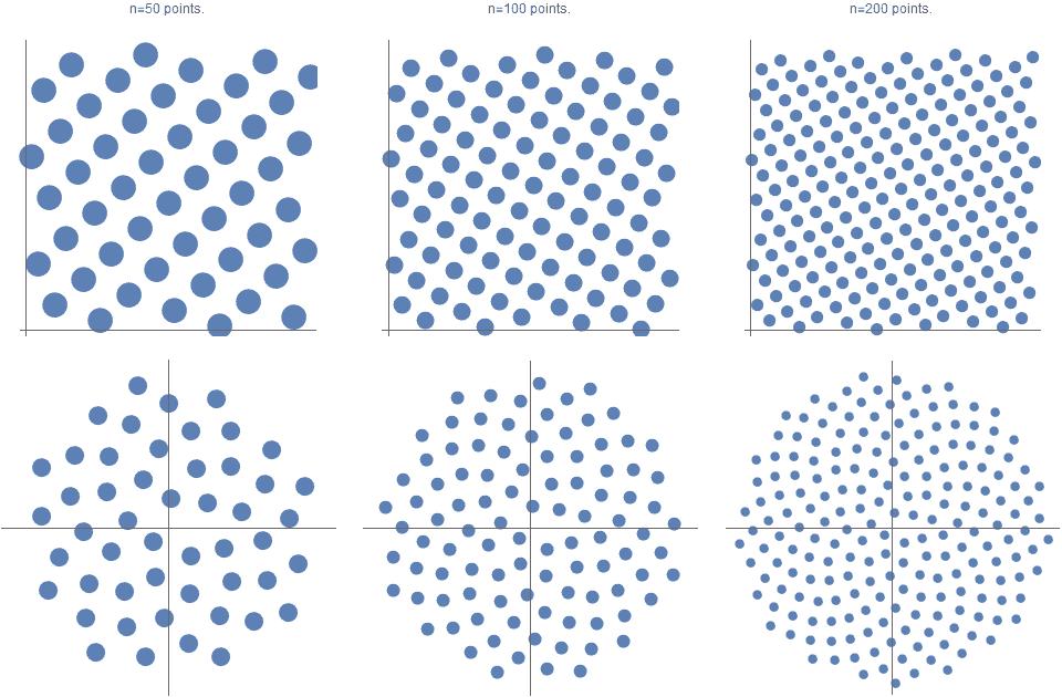 Равномерное распределение точек на сфере - 16