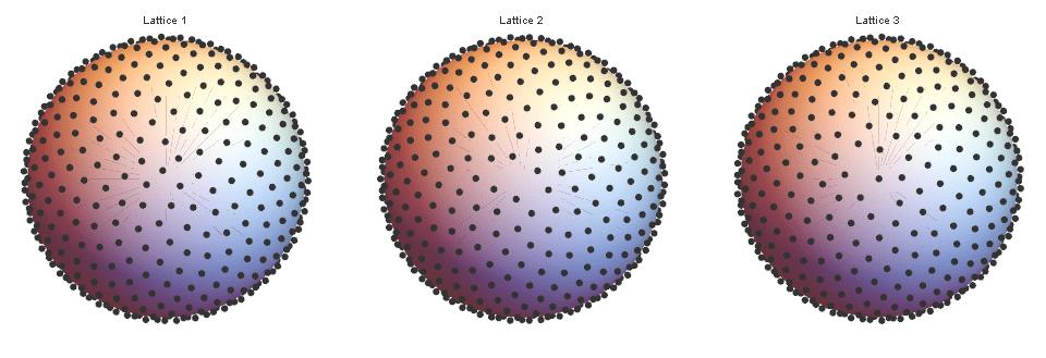 Равномерное распределение точек на сфере - 63