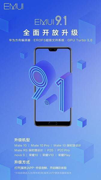 Финальная версия EMUI 9.1 доступна уже на 10 моделях Huawei и Honor