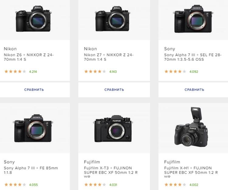 Роскачество назвало лучшие фотоаппараты
