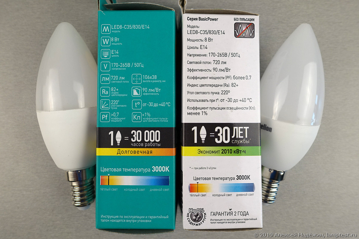 Светодиодные лампы Camelion - 3