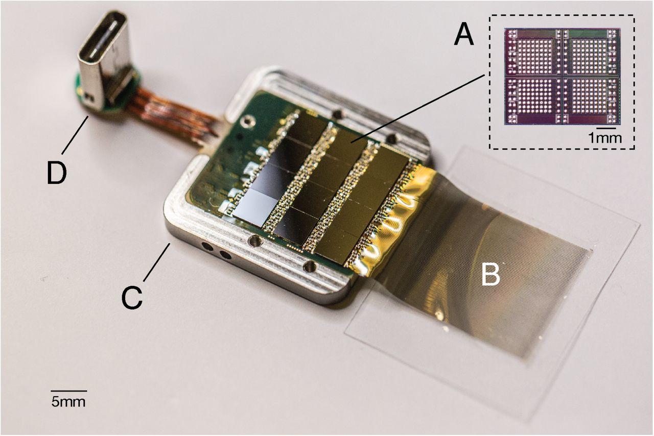 Neuralink: платформа интегрированного интерфейса мозг-компьютер с тысячами каналов - 1