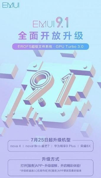 Финальная версия EMUI 9.1 вышла еще на 5 моделях Huawei и Honor