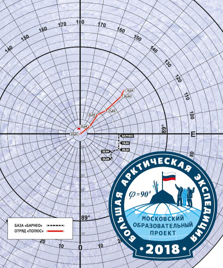 Как дойти до Северного полюса от дрейфующей базы Барнео - 7