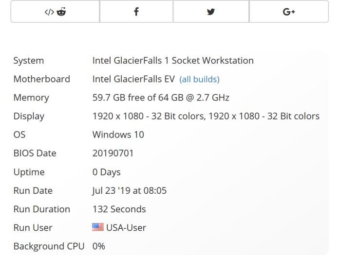 В базе UserBenchmark засветился 10-ядерный процессор Intel Cascade